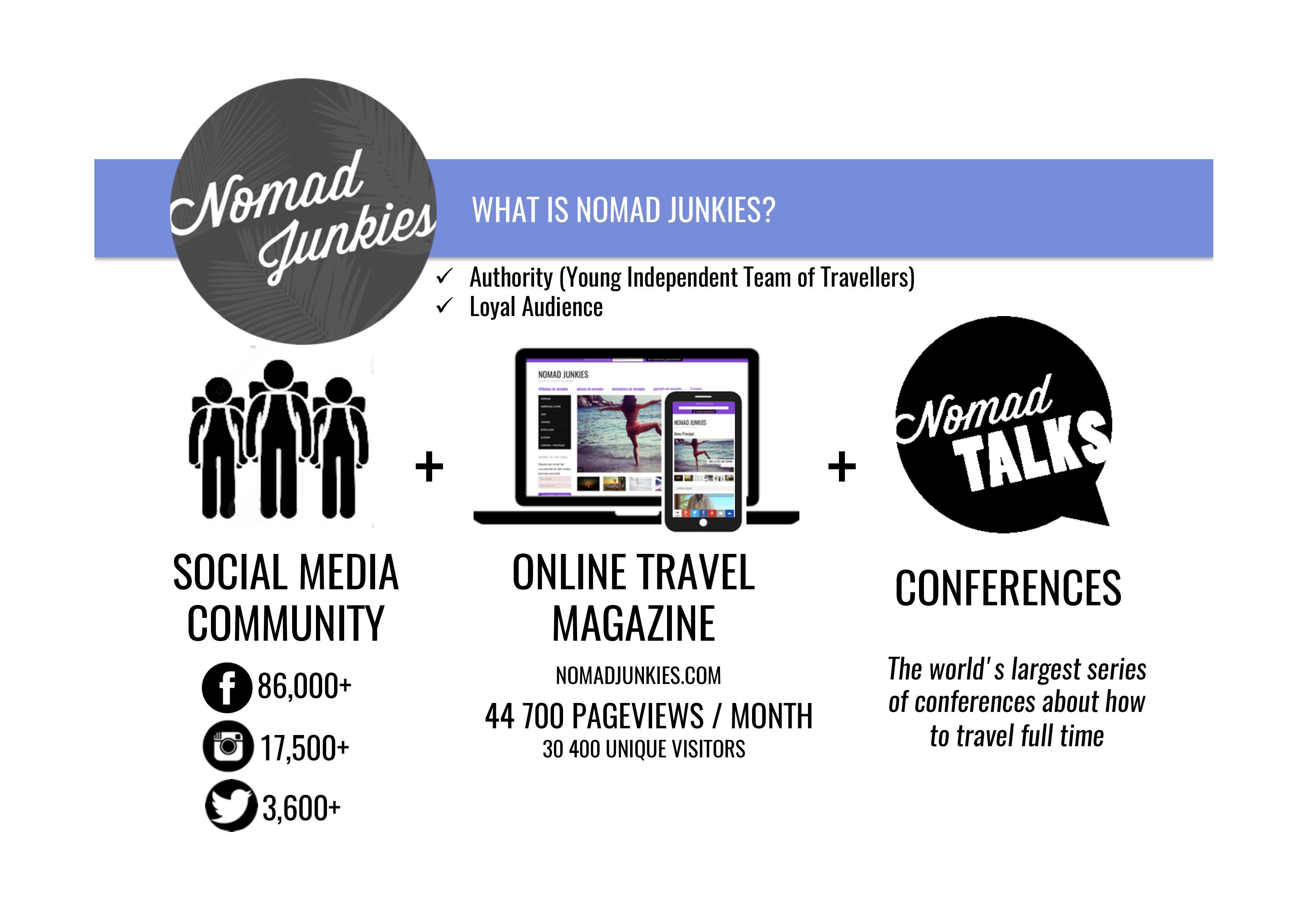 Stats Nomad Junkies - Media Kit
